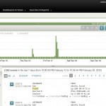 SIEM Security Monitoring mit Splunk