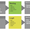 NeoLog_Collection_Overview