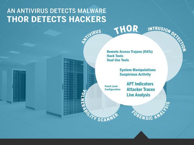Detect Hackers and Hacker Activity